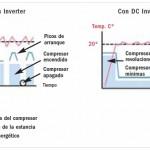 sistema-inverter